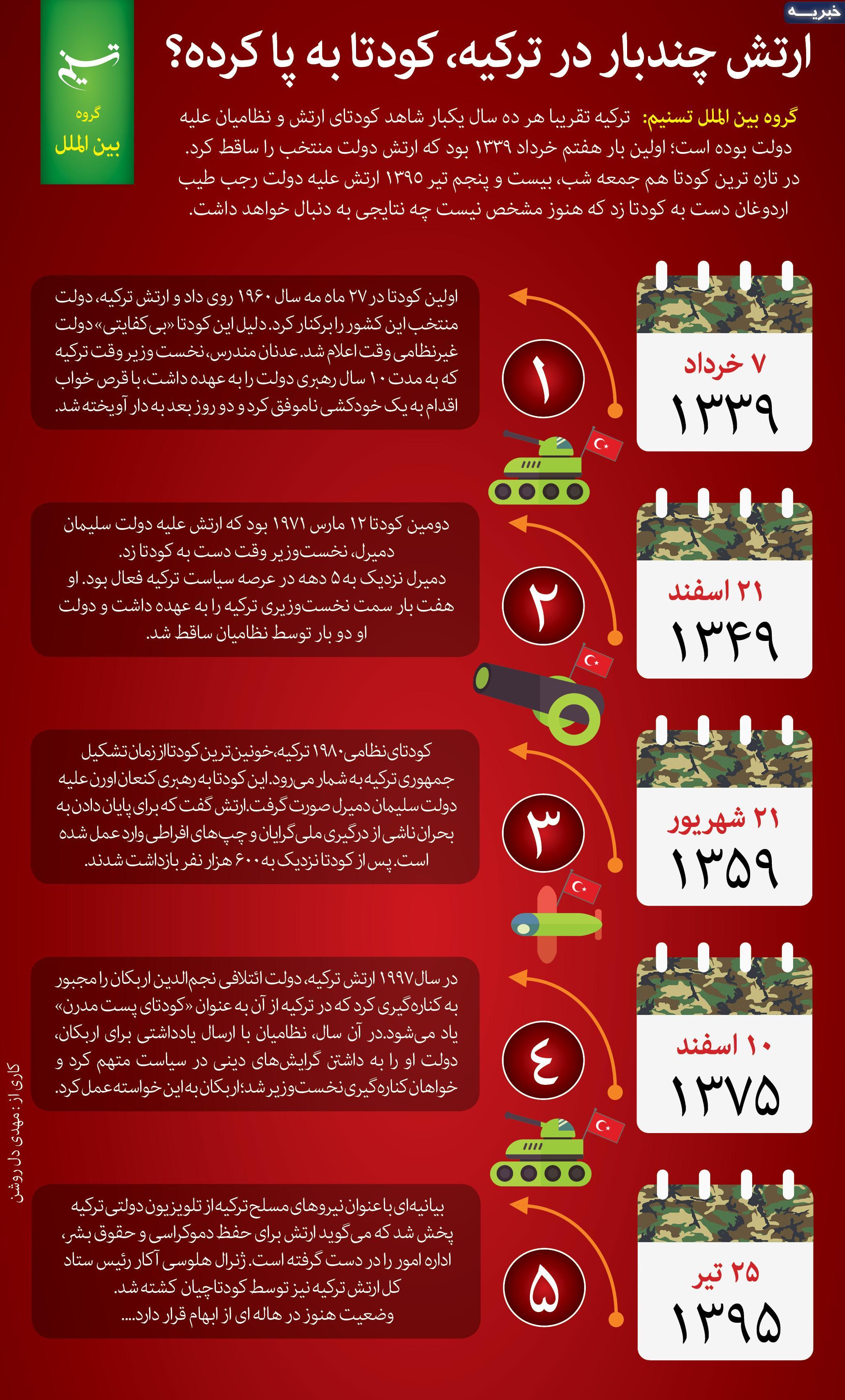 ترکیه 3