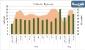 حال و هوای بازار مسکن در سه ماهه اول سال چگونه بود؟