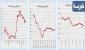 تحلیل شاخص بازار سهام، نرخ دلار و قیمت سکه/روند آتی قیمتها در روزهای آرام بازارهای داخلی
